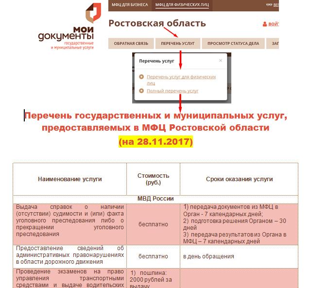Перечень услуг, предоставляемых МФЦ Ростовской области